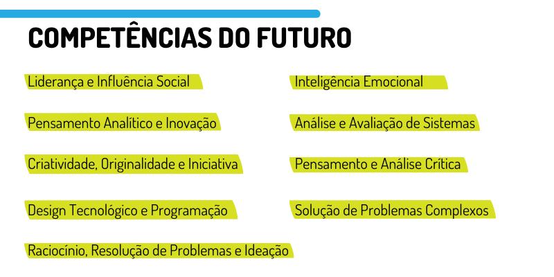Infográfico Competências do Futuro